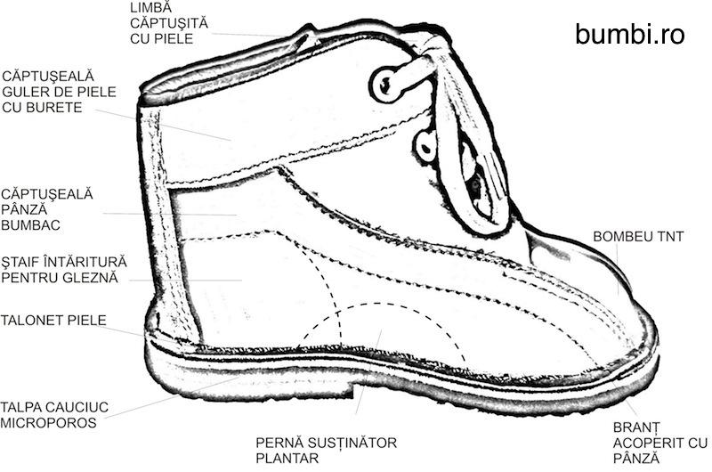 papuci ortopedici copii
